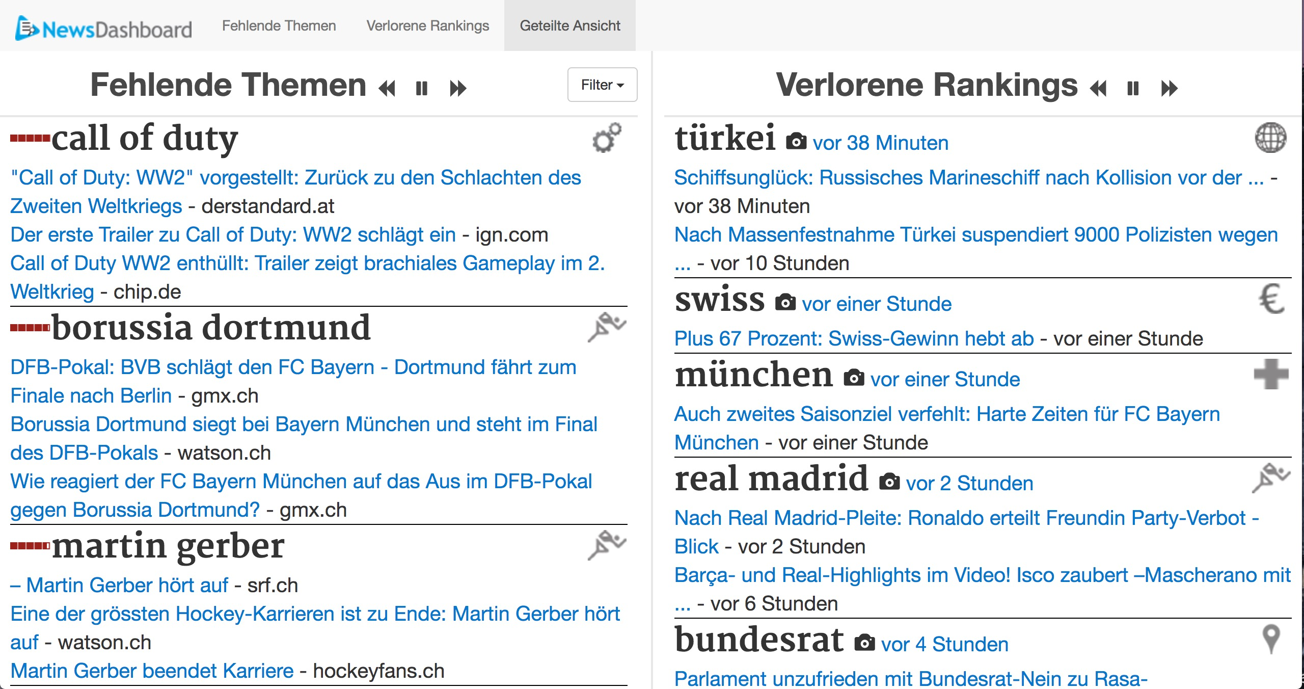 Screenshot vom newsdashboard Newsroom Ansicht